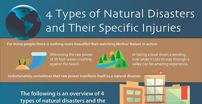 4-types-of-natural-disasters-and-their-specific-injuries-header